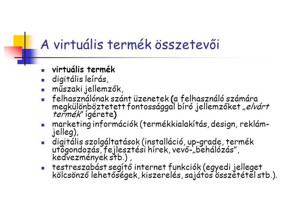A virtuális termék összetevői virtuális termék digitális leírás, műszaki jellemzők, felhasználónak szánt üzenetek (a felhasználó számára megkülönbözte
