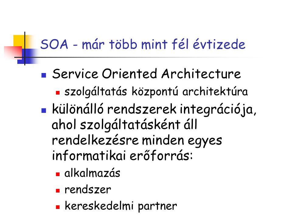 SOA - már több mint fél évtizede Service Oriented Architecture szolgáltatás központú architektúra különálló rendszerek integrációja, ahol szolgáltatás