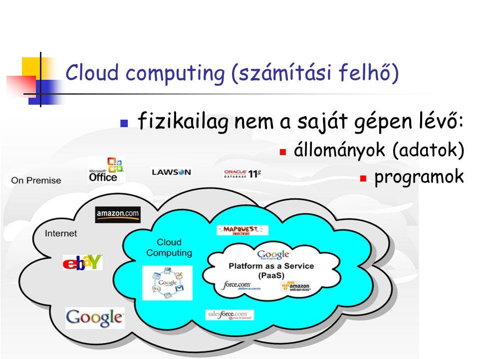 Cloud computing (számítási felhő) fizikailag nem a saját gépen lévő: állományok (adatok) programok