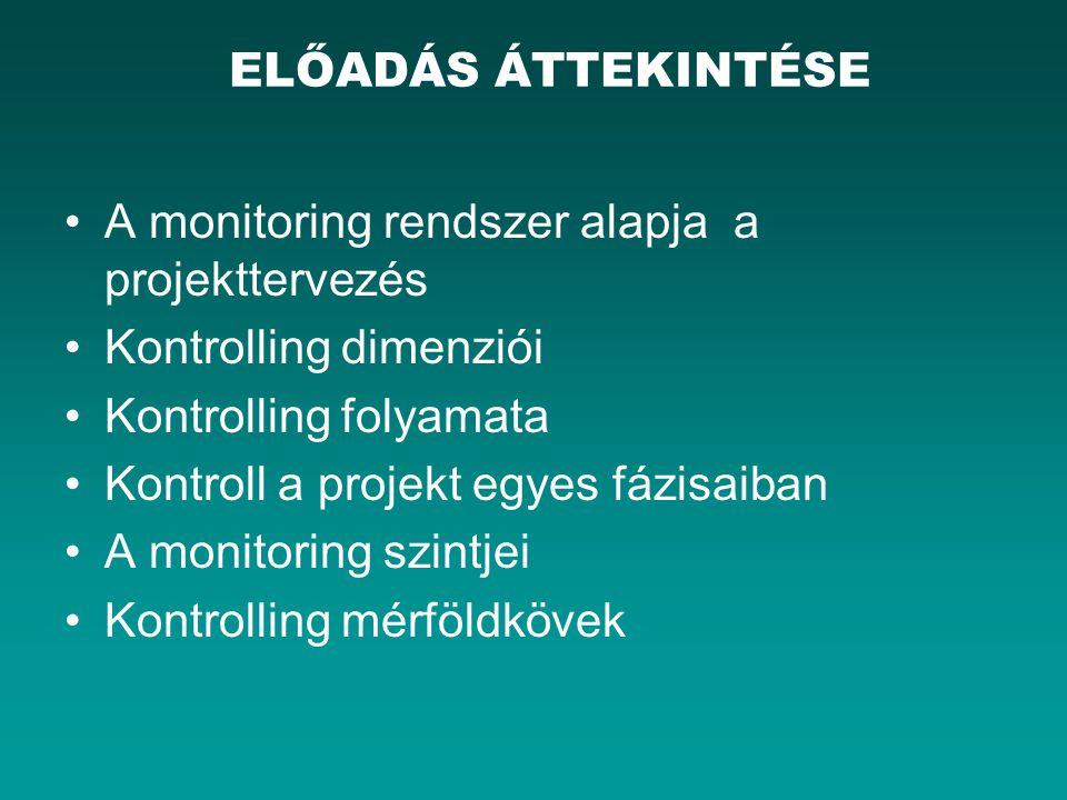 A monitoring rendszer alapja a projekttervezés Kontrolling dimenziói Kontrolling folyamata Kontroll a projekt egyes fázisaiban A monitoring szintjei K
