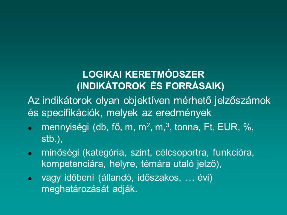 LOGIKAI KERETMÓDSZER (INDIKÁTOROK ÉS FORRÁSAIK) Az indikátorok olyan objektíven mérhető jelzőszámok és specifikációk, melyek az eredmények mennyiségi