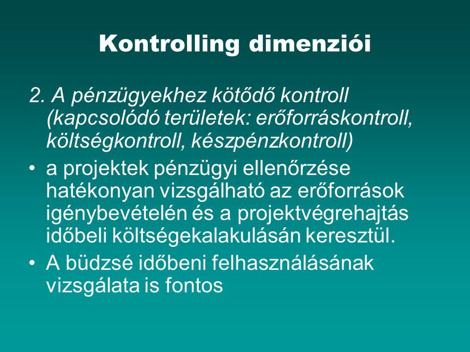 Kontrolling dimenziói 2. A pénzügyekhez kötődő kontroll (kapcsolódó területek: erőforráskontroll, költségkontroll, készpénzkontroll) a projektek pénzü