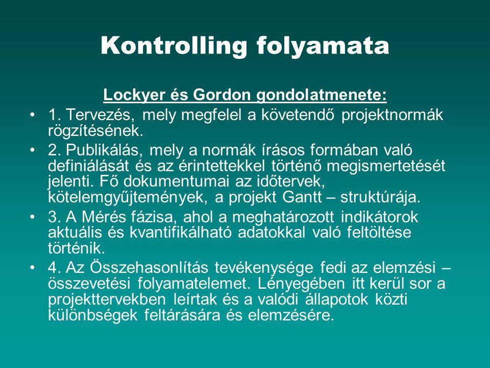 Kontrolling folyamata Lockyer és Gordon gondolatmenete: 1. Tervezés, mely megfelel a követendő projektnormák rögzítésének. 2. Publikálás, mely a normá