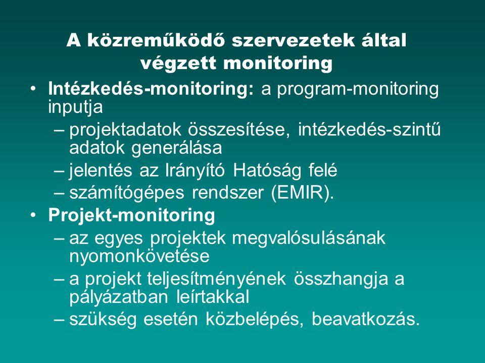 A közreműködő szervezetek által végzett monitoring Intézkedés-monitoring: a program-monitoring inputja –projektadatok összesítése, intézkedés-szintű a