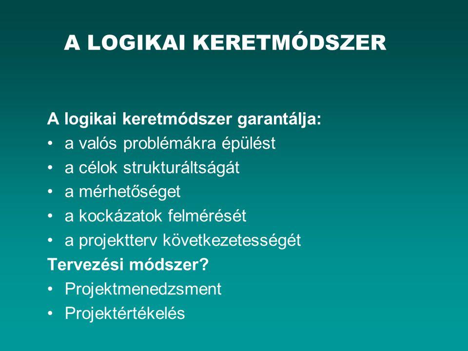 LOGIKAI KERETMÓDSZER A módszer előzménye a problémafa-célfa analízis A módszer két elemből áll: a projekt átgondolása: a probléma okaira való koncentrálást szolgálja az elemzési fázis, az elemzés dokumentálása: a tervezés fázisa, ahol a projektötletből részletes projektterv lesz, elkészül a logikai keret-mátrix felépítése (logframe matrix)