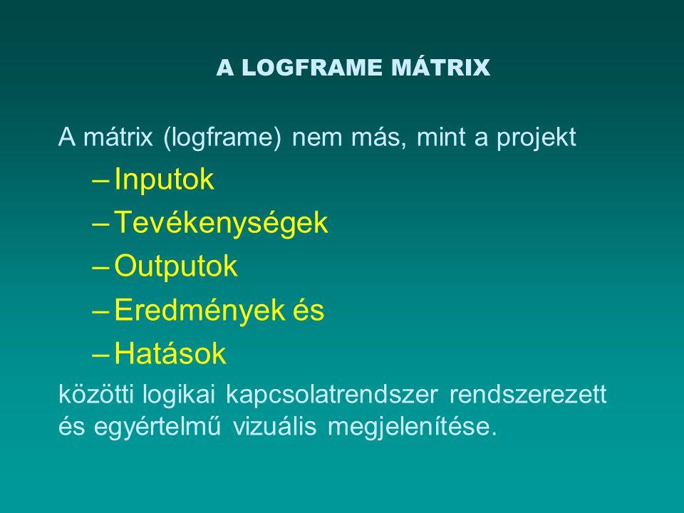 A LOGFRAME MÁTRIX A mátrix (logframe) nem más, mint a projekt –Inputok –Tevékenységek –Outputok –Eredmények és –Hatások közötti logikai kapcsolatrends