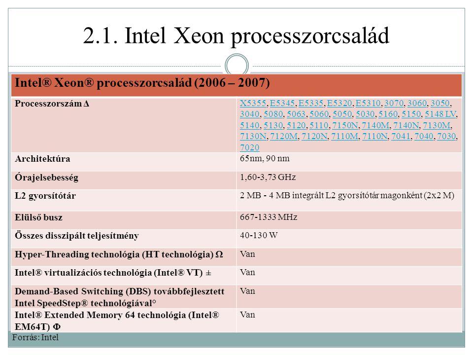 2.1. Intel Xeon processzorcsalád Intel® Xeon® processzorcsalád (2006 – 2007) Processzorszám Δ X5355X5355, E5345, E5335, E5320, E5310, 3070, 3060, 3050