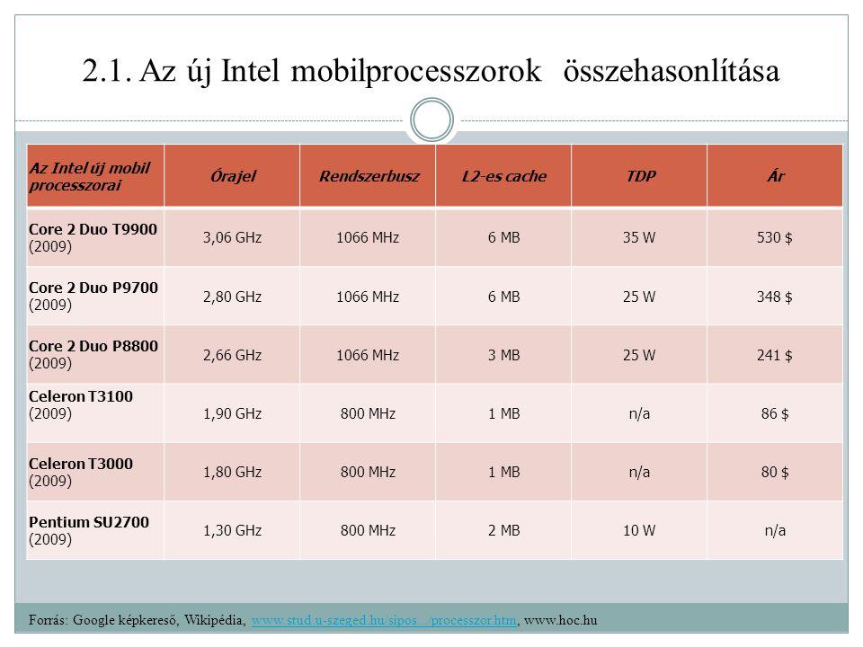 2.1. Az új Intel mobilprocesszorok összehasonlítása Az Intel új mobil processzorai ÓrajelRendszerbuszL2-es cacheTDPÁr Core 2 Duo T9900 (2009) 3,06 GHz