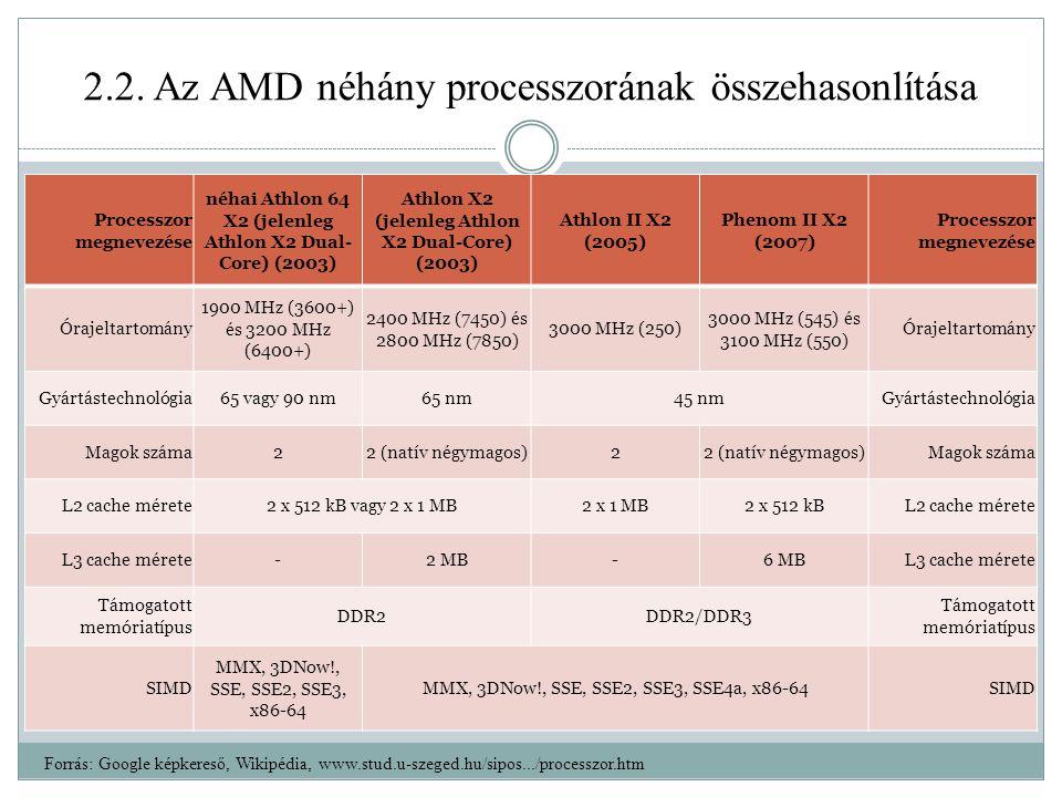 2.2. Az AMD néhány processzorának összehasonlítása Processzor megnevezése néhai Athlon 64 X2 (jelenleg Athlon X2 Dual- Core) (2003) Athlon X2 (jelenle
