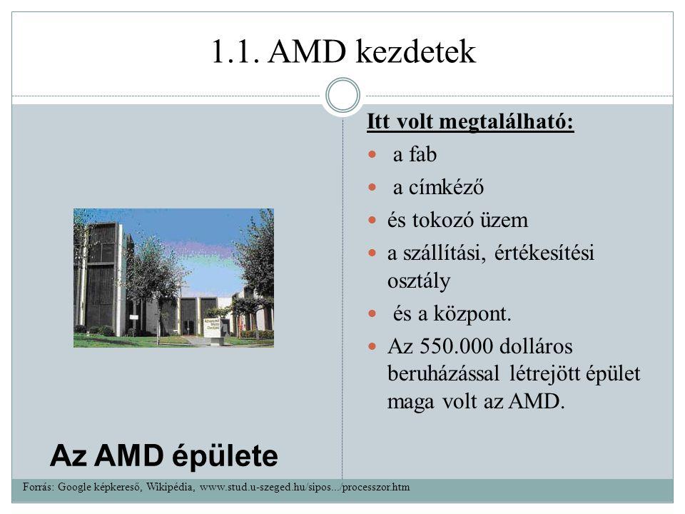 1.1. AMD kezdetek Itt volt megtalálható: a fab a címkéző és tokozó üzem a szállítási, értékesítési osztály és a központ. Az 550.000 dolláros beruházás