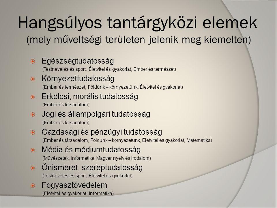 Hangsúlyos tantárgyközi elemek (mely műveltségi területen jelenik meg kiemelten)  Egészségtudatosság (Testnevelés és sport, Életvitel és gyakorlat, Ember és természet)  Környezettudatosság (Ember és természet, Földünk – környezetünk, Életvitel és gyakorlat)  Erkölcsi, morális tudatosság (Ember és társadalom)  Jogi és állampolgári tudatosság (Ember és társadalom)  Gazdasági és pénzügyi tudatosság (Ember és társadalom, Földünk – környezetünk, Életvitel és gyakorlat, Matematika)  Média és médiumtudatosság (Művészetek, Informatika, Magyar nyelv és irodalom)  Önismeret, szereptudatosság (Testnevelés és sport, Életvitel és gyakorlat)  Fogyasztóvédelem (Életvitel és gyakorlat, Informatika)