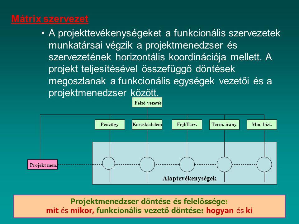Projektmenedzser döntése és felelőssége: mit és mikor, funkcionális vezető döntése: hogyan és ki Mátrix szervezet A projekttevékenységeket a funkcioná