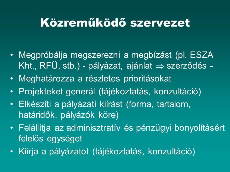 Közreműködő szervezet Megpróbálja megszerezni a megbízást (pl. ESZA Kht., RFÜ, stb.) - pályázat, ajánlat  szerződés - Meghatározza a részletes priori