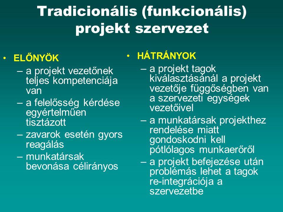 Tradicionális (funkcionális) projekt szervezet ELŐNYÖK –a projekt vezetőnek teljes kompetenciája van –a felelősség kérdése egyértelműen tisztázott –za