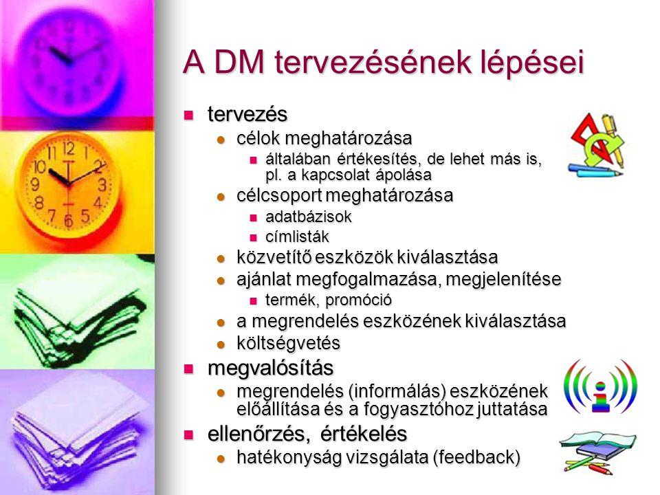A DM tervezésének lépései tervezés tervezés célok meghatározása célok meghatározása általában értékesítés, de lehet más is, pl. a kapcsolat ápolása ál