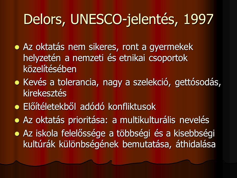 Delors, UNESCO-jelentés, 1997 Az oktatás nem sikeres, ront a gyermekek helyzetén a nemzeti és etnikai csoportok közelítésében Az oktatás nem sikeres, ront a gyermekek helyzetén a nemzeti és etnikai csoportok közelítésében Kevés a tolerancia, nagy a szelekció, gettósodás, kirekesztés Kevés a tolerancia, nagy a szelekció, gettósodás, kirekesztés Előítéletekből adódó konfliktusok Előítéletekből adódó konfliktusok Az oktatás prioritása: a multikulturális nevelés Az oktatás prioritása: a multikulturális nevelés Az iskola felelőssége a többségi és a kisebbségi kultúrák különbségének bemutatása, áthidalása Az iskola felelőssége a többségi és a kisebbségi kultúrák különbségének bemutatása, áthidalása