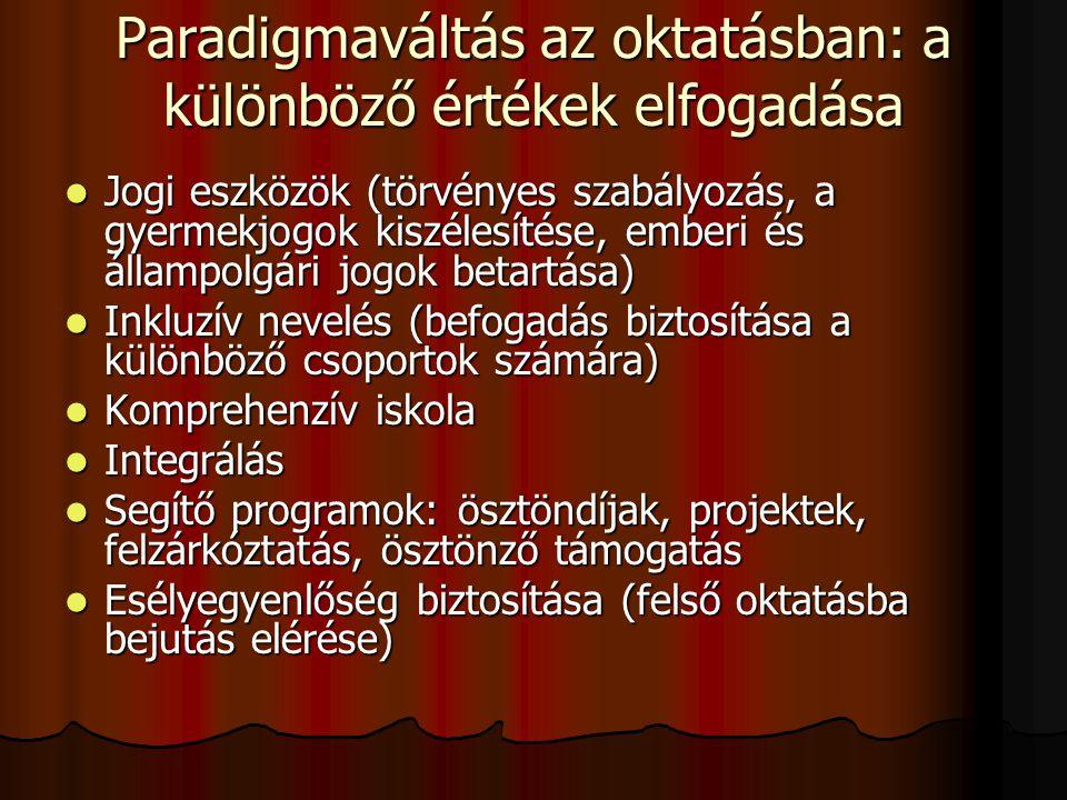 Paradigmaváltás az oktatásban: a különböző értékek elfogadása Jogi eszközök (törvényes szabályozás, a gyermekjogok kiszélesítése, emberi és állampolgári jogok betartása) Jogi eszközök (törvényes szabályozás, a gyermekjogok kiszélesítése, emberi és állampolgári jogok betartása) Inkluzív nevelés (befogadás biztosítása a különböző csoportok számára) Inkluzív nevelés (befogadás biztosítása a különböző csoportok számára) Komprehenzív iskola Komprehenzív iskola Integrálás Integrálás Segítő programok: ösztöndíjak, projektek, felzárkóztatás, ösztönző támogatás Segítő programok: ösztöndíjak, projektek, felzárkóztatás, ösztönző támogatás Esélyegyenlőség biztosítása (felső oktatásba bejutás elérése) Esélyegyenlőség biztosítása (felső oktatásba bejutás elérése)