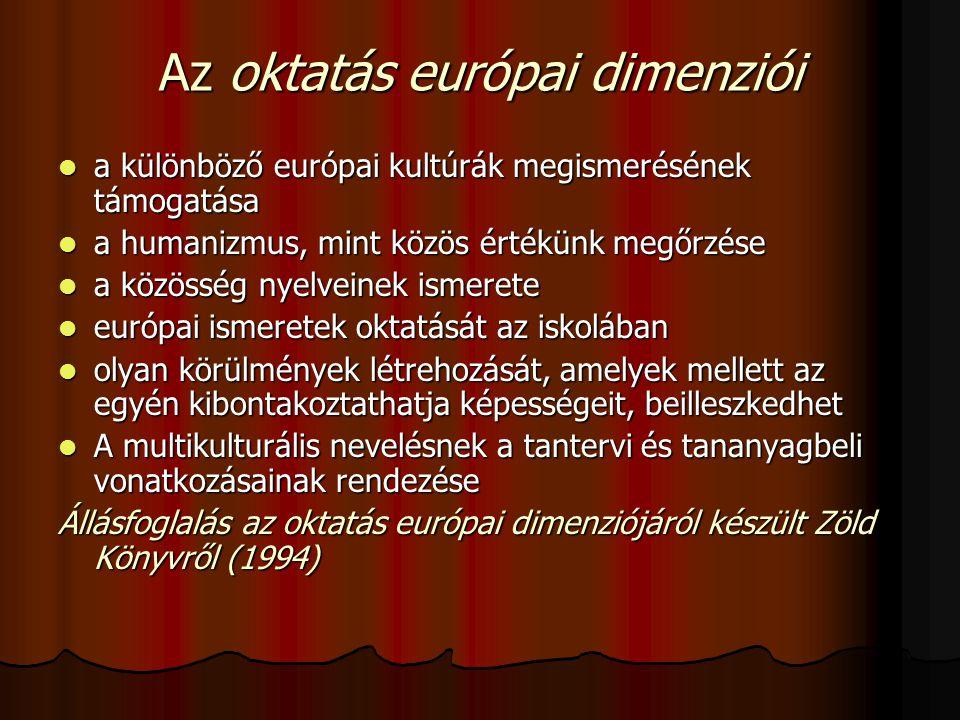 Az oktatás európai dimenziói a különböző európai kultúrák megismerésének támogatása a különböző európai kultúrák megismerésének támogatása a humanizmus, mint közös értékünk megőrzése a humanizmus, mint közös értékünk megőrzése a közösség nyelveinek ismerete a közösség nyelveinek ismerete európai ismeretek oktatását az iskolában európai ismeretek oktatását az iskolában olyan körülmények létrehozását, amelyek mellett az egyén kibontakoztathatja képességeit, beilleszkedhet olyan körülmények létrehozását, amelyek mellett az egyén kibontakoztathatja képességeit, beilleszkedhet A multikulturális nevelésnek a tantervi és tananyagbeli vonatkozásainak rendezése A multikulturális nevelésnek a tantervi és tananyagbeli vonatkozásainak rendezése Állásfoglalás az oktatás európai dimenziójáról készült Zöld Könyvről (1994)