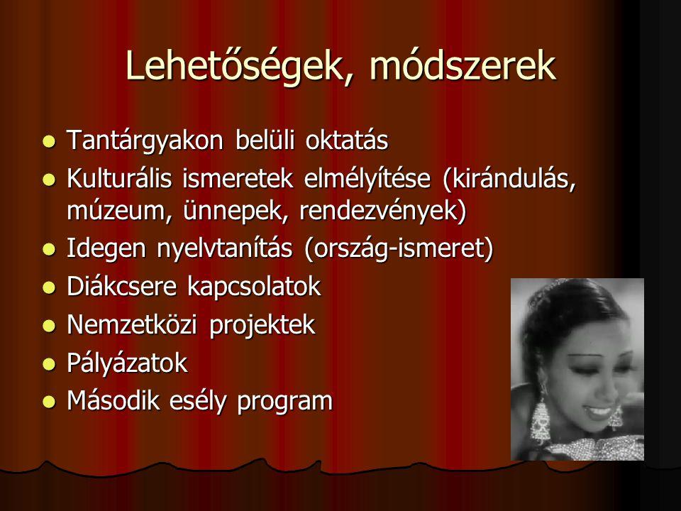 Lehetőségek, módszerek Tantárgyakon belüli oktatás Tantárgyakon belüli oktatás Kulturális ismeretek elmélyítése (kirándulás, múzeum, ünnepek, rendezvények) Kulturális ismeretek elmélyítése (kirándulás, múzeum, ünnepek, rendezvények) Idegen nyelvtanítás (ország-ismeret) Idegen nyelvtanítás (ország-ismeret) Diákcsere kapcsolatok Diákcsere kapcsolatok Nemzetközi projektek Nemzetközi projektek Pályázatok Pályázatok Második esély program Második esély program