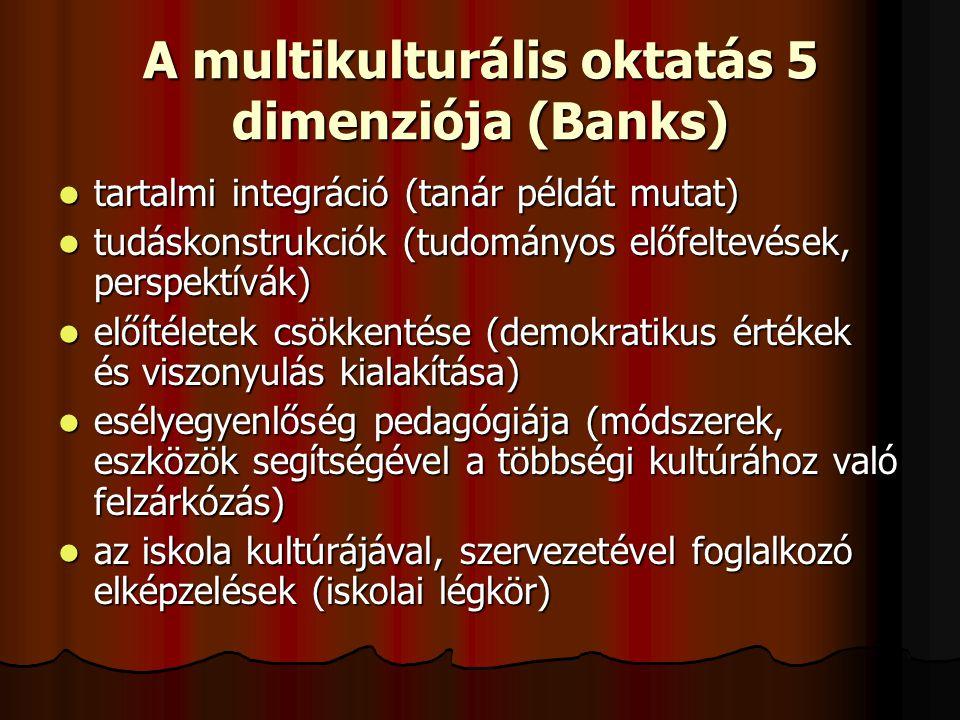A multikulturális oktatás 5 dimenziója (Banks) tartalmi integráció (tanár példát mutat) tartalmi integráció (tanár példát mutat) tudáskonstrukciók (tudományos előfeltevések, perspektívák) tudáskonstrukciók (tudományos előfeltevések, perspektívák) előítéletek csökkentése (demokratikus értékek és viszonyulás kialakítása) előítéletek csökkentése (demokratikus értékek és viszonyulás kialakítása) esélyegyenlőség pedagógiája (módszerek, eszközök segítségével a többségi kultúrához való felzárkózás) esélyegyenlőség pedagógiája (módszerek, eszközök segítségével a többségi kultúrához való felzárkózás) az iskola kultúrájával, szervezetével foglalkozó elképzelések (iskolai légkör) az iskola kultúrájával, szervezetével foglalkozó elképzelések (iskolai légkör)