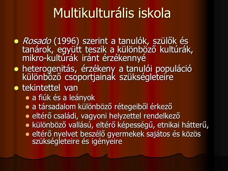 Multikulturális iskola Rosado (1996) szerint a tanulók, szülők és tanárok, együtt teszik a különböző kultúrák, mikro-kultúrák iránt érzékennyé Rosado (1996) szerint a tanulók, szülők és tanárok, együtt teszik a különböző kultúrák, mikro-kultúrák iránt érzékennyé heterogenitás, érzékeny a tanulói populáció különböző csoportjainak szükségleteire heterogenitás, érzékeny a tanulói populáció különböző csoportjainak szükségleteire tekintettel van tekintettel van a fiúk és a leányok a fiúk és a leányok a társadalom különböző rétegeiből érkező a társadalom különböző rétegeiből érkező eltérő családi, vagyoni helyzettel rendelkező eltérő családi, vagyoni helyzettel rendelkező különböző vallású, eltérő képességű, etnikai hátterű, különböző vallású, eltérő képességű, etnikai hátterű, eltérő nyelvet beszélő gyermekek sajátos és közös szükségleteire és igényeire eltérő nyelvet beszélő gyermekek sajátos és közös szükségleteire és igényeire