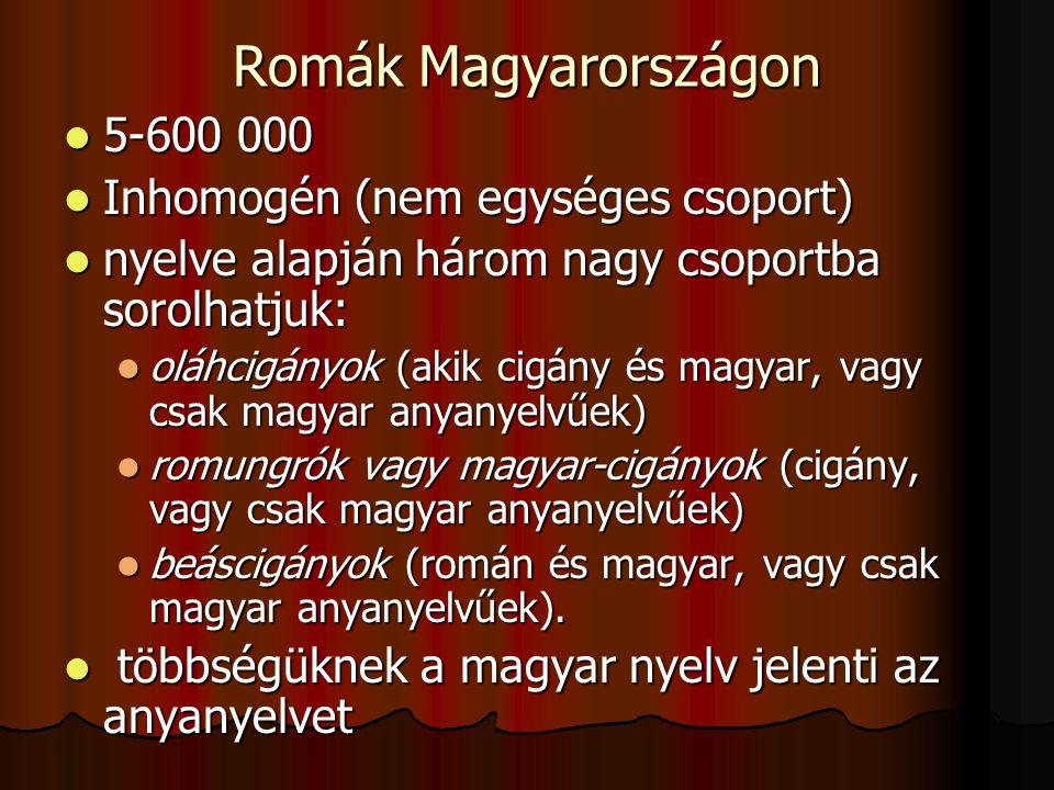 Romák Magyarországon 5-600 000 5-600 000 Inhomogén (nem egységes csoport) Inhomogén (nem egységes csoport) nyelve alapján három nagy csoportba sorolhatjuk: nyelve alapján három nagy csoportba sorolhatjuk: oláhcigányok (akik cigány és magyar, vagy csak magyar anyanyelvűek) oláhcigányok (akik cigány és magyar, vagy csak magyar anyanyelvűek) romungrók vagy magyar-cigányok (cigány, vagy csak magyar anyanyelvűek) romungrók vagy magyar-cigányok (cigány, vagy csak magyar anyanyelvűek) beáscigányok (román és magyar, vagy csak magyar anyanyelvűek).