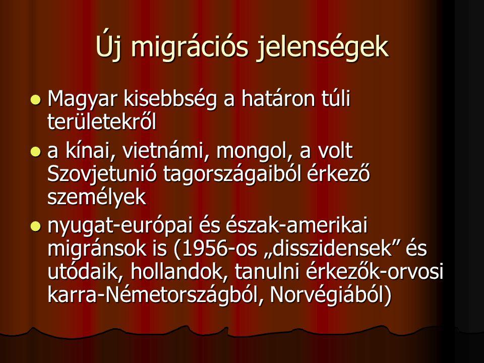 """Új migrációs jelenségek Magyar kisebbség a határon túli területekről Magyar kisebbség a határon túli területekről a kínai, vietnámi, mongol, a volt Szovjetunió tagországaiból érkező személyek a kínai, vietnámi, mongol, a volt Szovjetunió tagországaiból érkező személyek nyugat-európai és észak-amerikai migránsok is (1956-os """"disszidensek és utódaik, hollandok, tanulni érkezők-orvosi karra-Németországból, Norvégiából) nyugat-európai és észak-amerikai migránsok is (1956-os """"disszidensek és utódaik, hollandok, tanulni érkezők-orvosi karra-Németországból, Norvégiából)"""