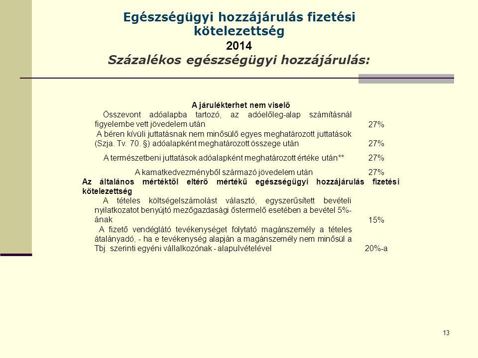 Egészségügyi hozzájárulás fizetési kötelezettség 2014 Százalékos egészségügyi hozzájárulás: A járulékterhet nem viselő Összevont adóalapba tartozó, az adóelőleg-alap számításnál figyelembe vett jövedelem után 27% A béren kívüli juttatásnak nem minősülő egyes meghatározott juttatások (Szja.