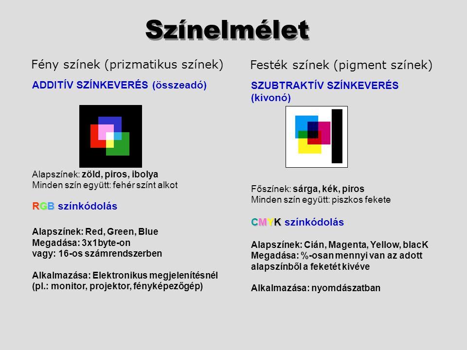 A színtanban lévő két leggyakoribb modell: ADDITÍV (RGB) az eredő fehér SZUBTRAKTÍV (CMYK) az eredő fekete a színek különböző hullámhosszúságú fénysug