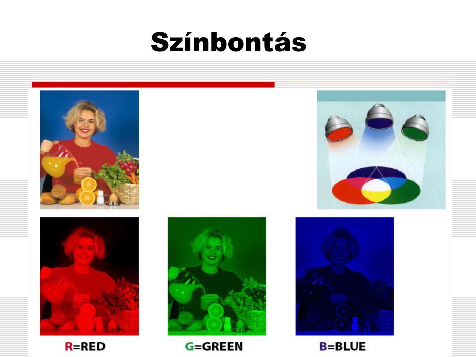 Színmodellek Vörös Kék Bíbor Cián Sárga Bíbor Cián Sárga Vörös Kék Zöld SZUBTRAKTÍV (CMYK) az eredő fekete ADDITÍV (RGB) az eredő fehér Zöld