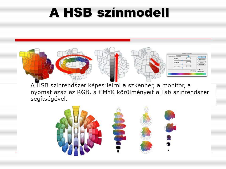 Mi a megoldás? A szem hibáinak kiküszöbölésére az ideális színekre támaszkodó eddigi színrendszerek nem adtak választ. Ezt oldja meg az HSB (HSL) szín