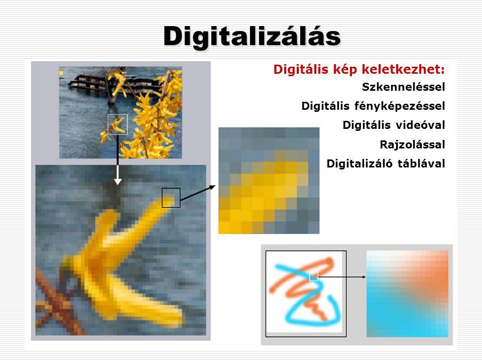 Digitalizálás Digitális kép keletkezhet: Szkenneléssel Digitális fényképezéssel Digitális videóval Rajzolással Digitalizáló táblával