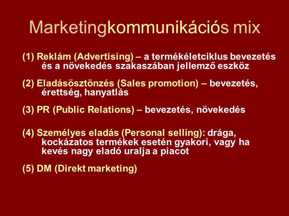 Marketingkommunikációs mix (1) Reklám (Advertising) – a termékéletciklus bevezetés és a növekedés szakaszában jellemző eszköz (2) Eladásösztönzés (Sales promotion) – bevezetés, érettség, hanyatlás (3) PR (Public Relations) – bevezetés, növekedés (4) Személyes eladás (Personal selling): drága, kockázatos termékek esetén gyakori, vagy ha kevés nagy eladó uralja a piacot (5) DM (Direkt marketing)