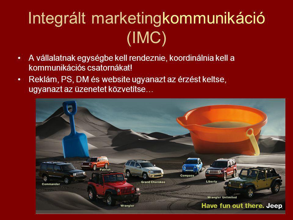 Integrált marketingkommunikáció (IMC) A vállalatnak egységbe kell rendeznie, koordinálnia kell a kommunikációs csatornákat! Reklám, PS, DM és website