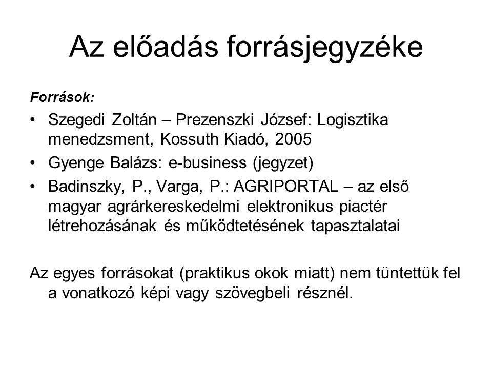 Az előadás forrásjegyzéke Források: Szegedi Zoltán – Prezenszki József: Logisztika menedzsment, Kossuth Kiadó, 2005 Gyenge Balázs: e-business (jegyzet