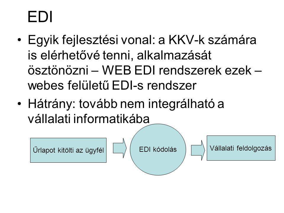 EDI Egyik fejlesztési vonal: a KKV-k számára is elérhetővé tenni, alkalmazását ösztönözni – WEB EDI rendszerek ezek – webes felületű EDI-s rendszer Hátrány: tovább nem integrálható a vállalati informatikába Űrlapot kitölti az ügyfél EDI kódolás Vállalati feldolgozás
