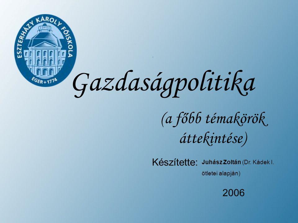 Gazdaságpolitika (a főbb témakörök áttekintése) Készítette: Juhász Zoltán (Dr. Kádek I. ötletei alapján) 2006