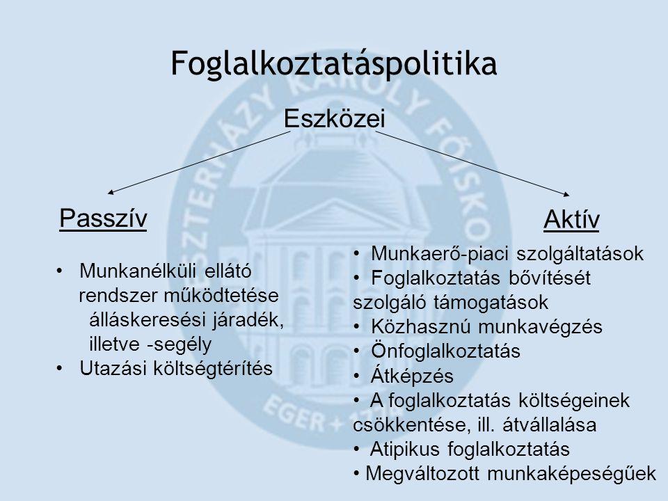 Foglalkoztatáspolitika Eszközei Passzív Aktív Munkanélküli ellátó rendszer működtetése álláskeresési járadék, illetve -segély Utazási költségtérítés M