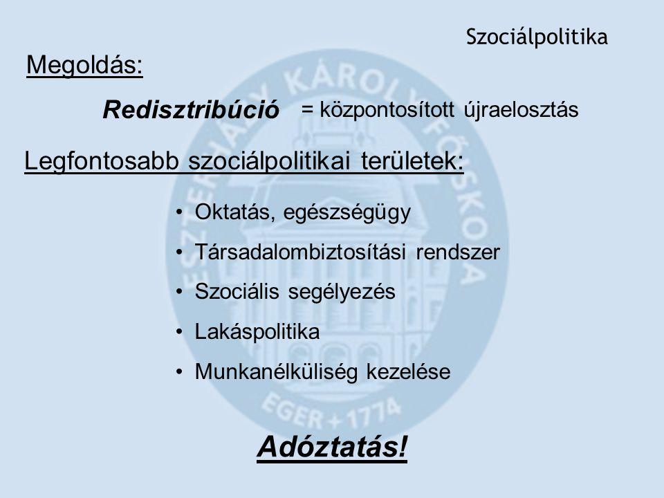 Szociálpolitika Megoldás: Redisztribúció = központosított újraelosztás Legfontosabb szociálpolitikai területek: Oktatás, egészségügy Társadalombiztosí