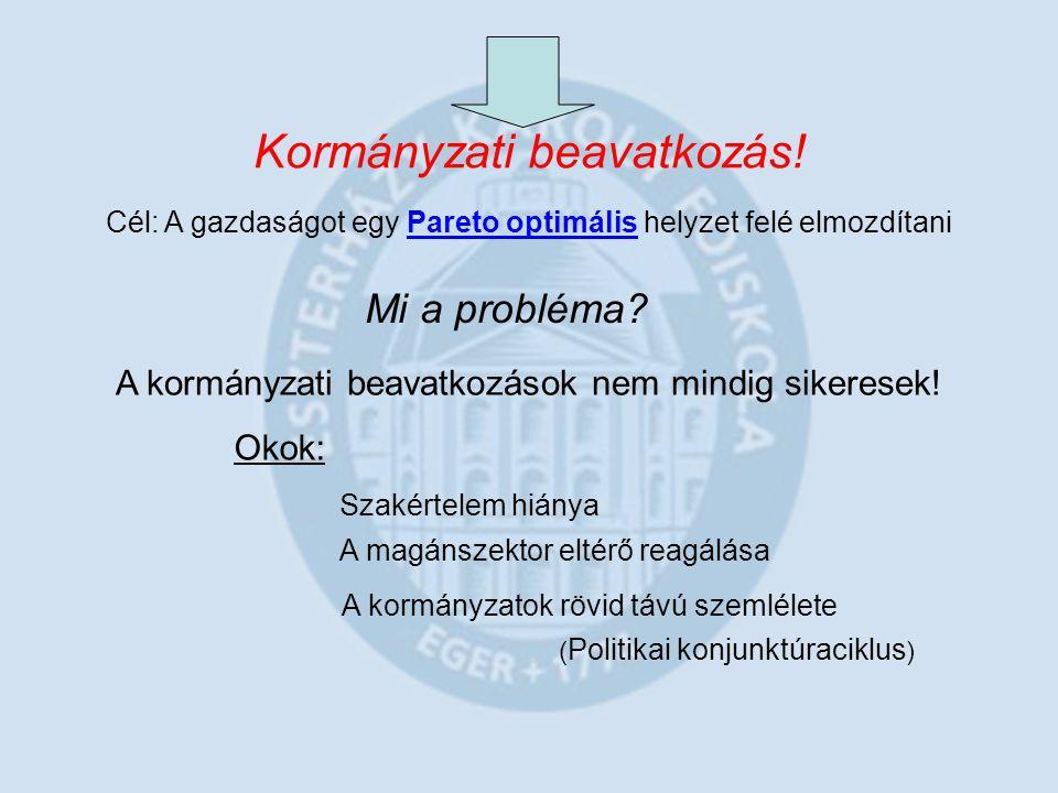 Kormányzati beavatkozás! Cél: A gazdaságot egy Pareto optimális helyzet felé elmozdítani Mi a probléma? A kormányzati beavatkozások nem mindig sikeres