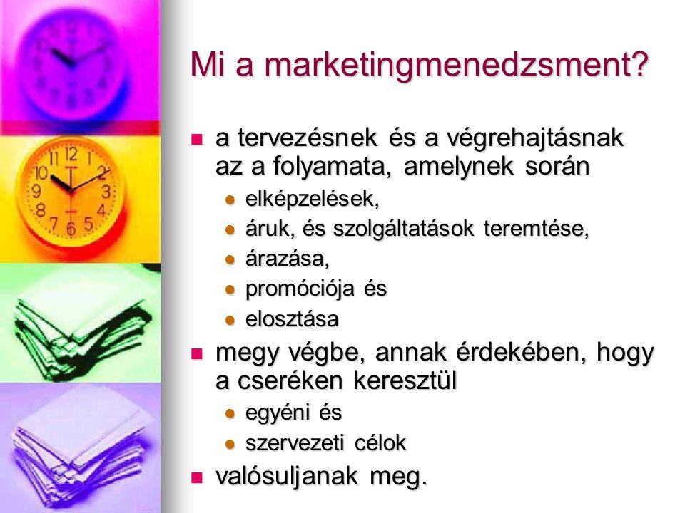 Mi a marketingmenedzsment? a tervezésnek és a végrehajtásnak az a folyamata, amelynek során a tervezésnek és a végrehajtásnak az a folyamata, amelynek