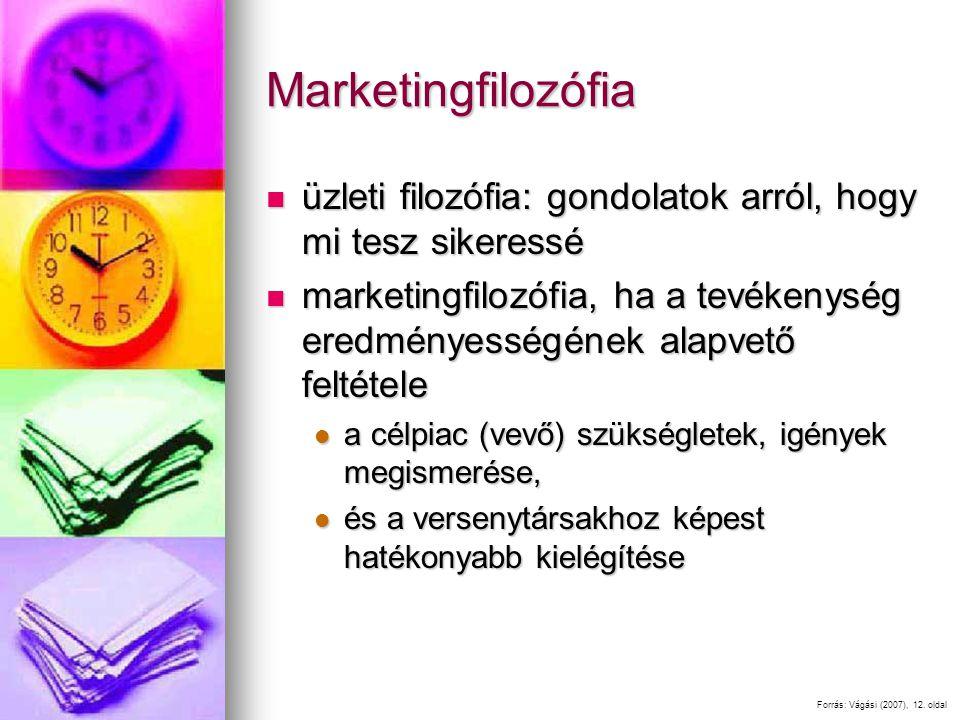 Marketingfilozófia üzleti filozófia: gondolatok arról, hogy mi tesz sikeressé üzleti filozófia: gondolatok arról, hogy mi tesz sikeressé marketingfilozófia, ha a tevékenység eredményességének alapvető feltétele marketingfilozófia, ha a tevékenység eredményességének alapvető feltétele a célpiac (vevő) szükségletek, igények megismerése, a célpiac (vevő) szükségletek, igények megismerése, és a versenytársakhoz képest hatékonyabb kielégítése és a versenytársakhoz képest hatékonyabb kielégítése Forrás: Vágási (2007), 12.