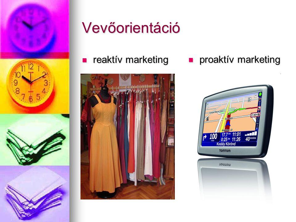 Vevőorientáció reaktív marketing reaktív marketing proaktív marketing proaktív marketing