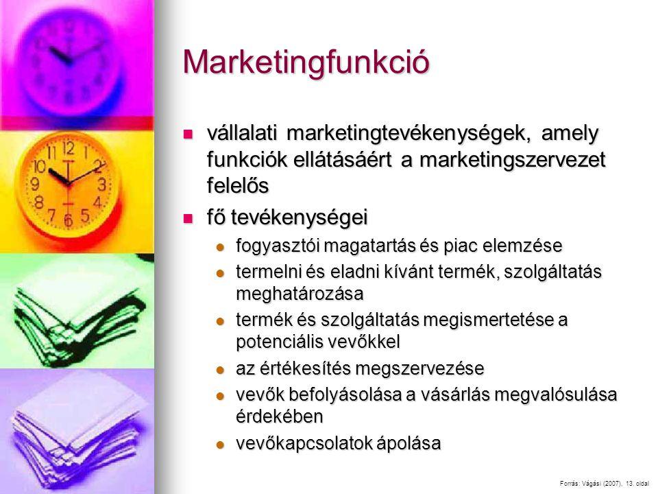 Marketingfunkció vállalati marketingtevékenységek, amely funkciók ellátásáért a marketingszervezet felelős vállalati marketingtevékenységek, amely funkciók ellátásáért a marketingszervezet felelős fő tevékenységei fő tevékenységei fogyasztói magatartás és piac elemzése fogyasztói magatartás és piac elemzése termelni és eladni kívánt termék, szolgáltatás meghatározása termelni és eladni kívánt termék, szolgáltatás meghatározása termék és szolgáltatás megismertetése a potenciális vevőkkel termék és szolgáltatás megismertetése a potenciális vevőkkel az értékesítés megszervezése az értékesítés megszervezése vevők befolyásolása a vásárlás megvalósulása érdekében vevők befolyásolása a vásárlás megvalósulása érdekében vevőkapcsolatok ápolása vevőkapcsolatok ápolása Forrás: Vágási (2007), 13.