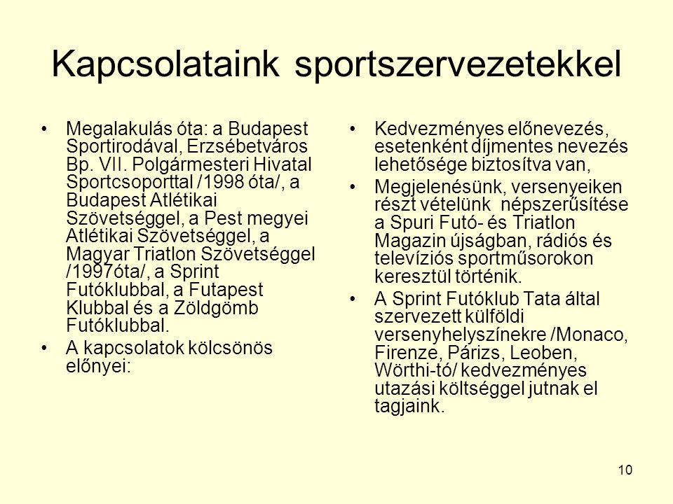 10 Kapcsolataink sportszervezetekkel Megalakulás óta: a Budapest Sportirodával, Erzsébetváros Bp. VII. Polgármesteri Hivatal Sportcsoporttal /1998 óta