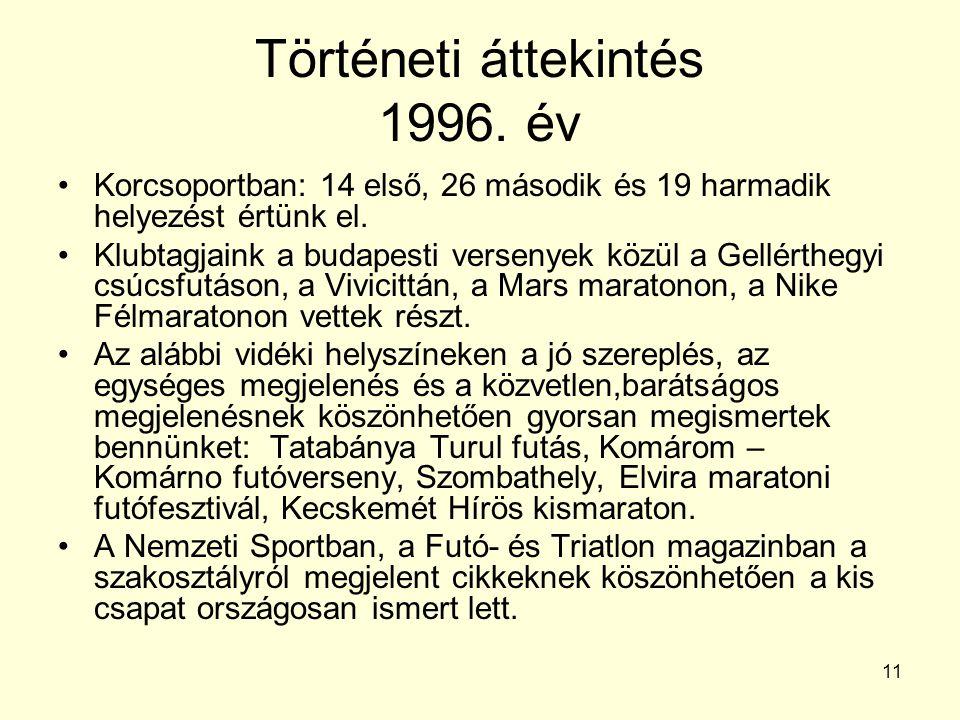 11 Történeti áttekintés 1996. év Korcsoportban: 14 első, 26 második és 19 harmadik helyezést értünk el. Klubtagjaink a budapesti versenyek közül a Gel