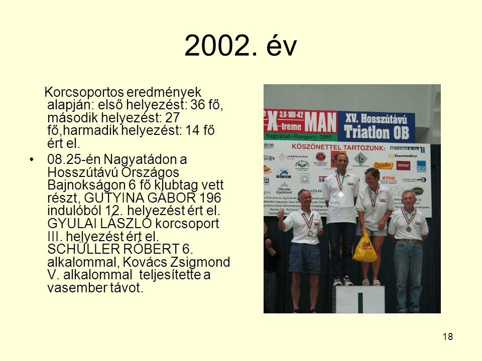 18 2002. év Korcsoportos eredmények alapján: első helyezést: 36 fő, második helyezést: 27 fő,harmadik helyezést: 14 fő ért el. 08.25-én Nagyatádon a H