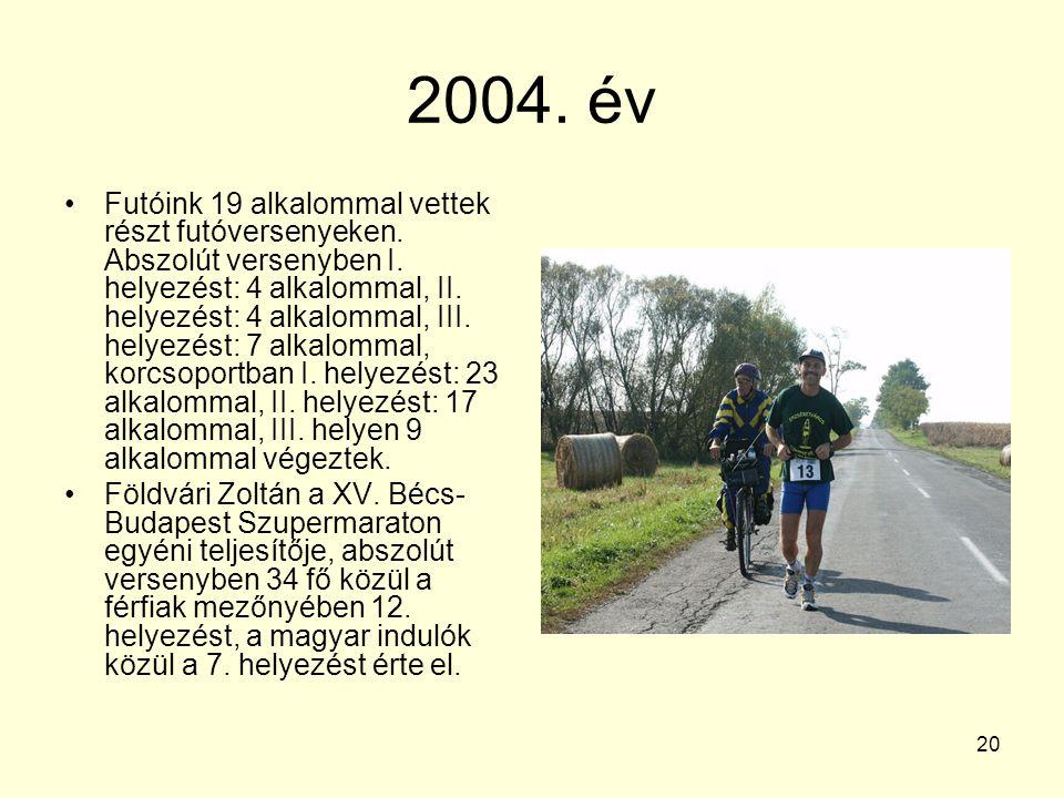20 2004. év Futóink 19 alkalommal vettek részt futóversenyeken. Abszolút versenyben I. helyezést: 4 alkalommal, II. helyezést: 4 alkalommal, III. hely