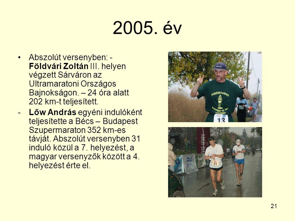 21 2005. év Abszolút versenyben: - Földvári Zoltán III. helyen végzett Sárváron az Ultramaratoni Országos Bajnokságon. – 24 óra alatt 202 km-t teljesí