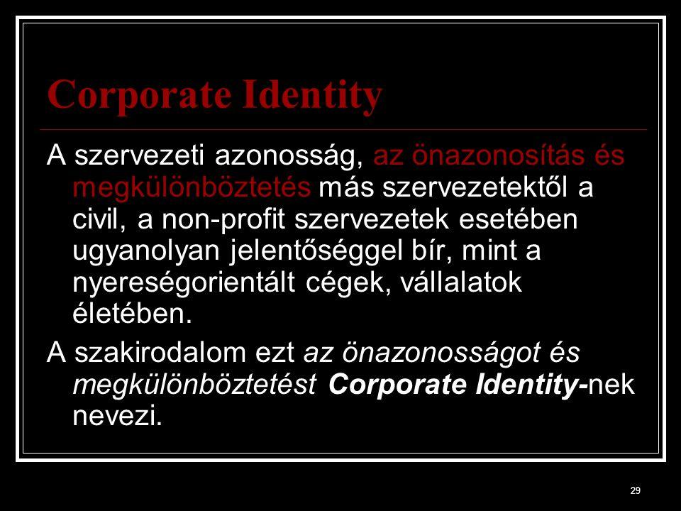 29 Corporate Identity A szervezeti azonosság, az önazonosítás és megkülönböztetés más szervezetektől a civil, a non-profit szervezetek esetében ugyanolyan jelentőséggel bír, mint a nyereségorientált cégek, vállalatok életében.